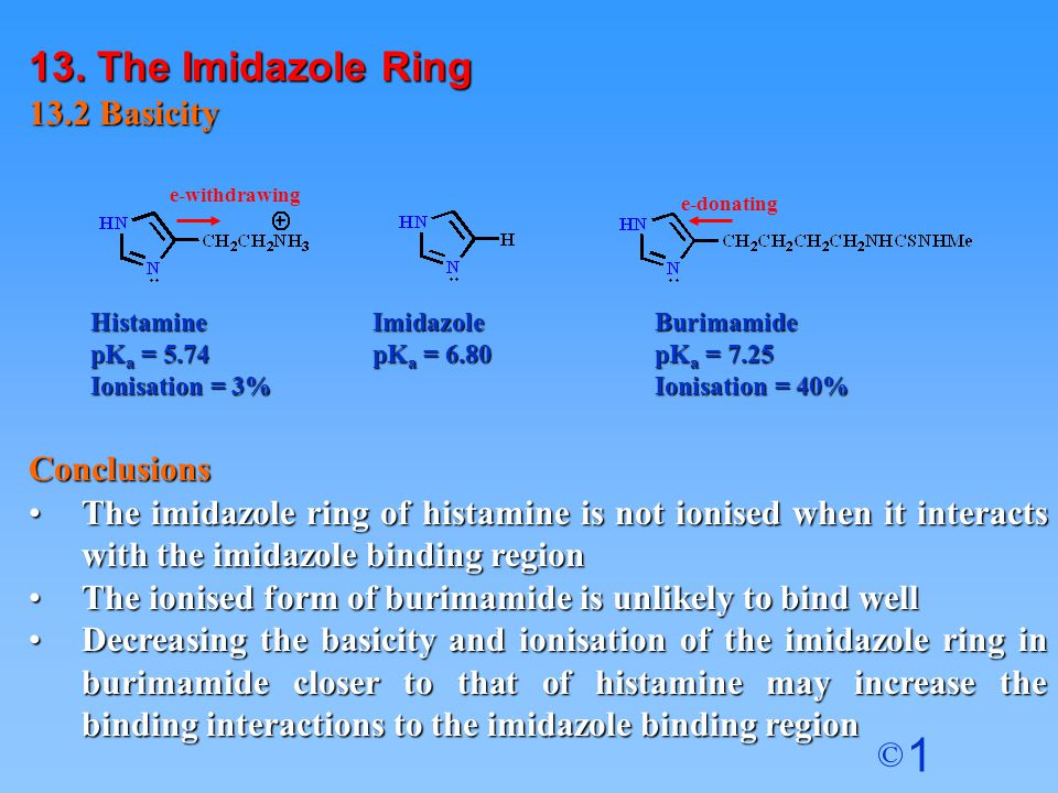 13. The Imidazole Ring 13.2 Basicity Conclusions