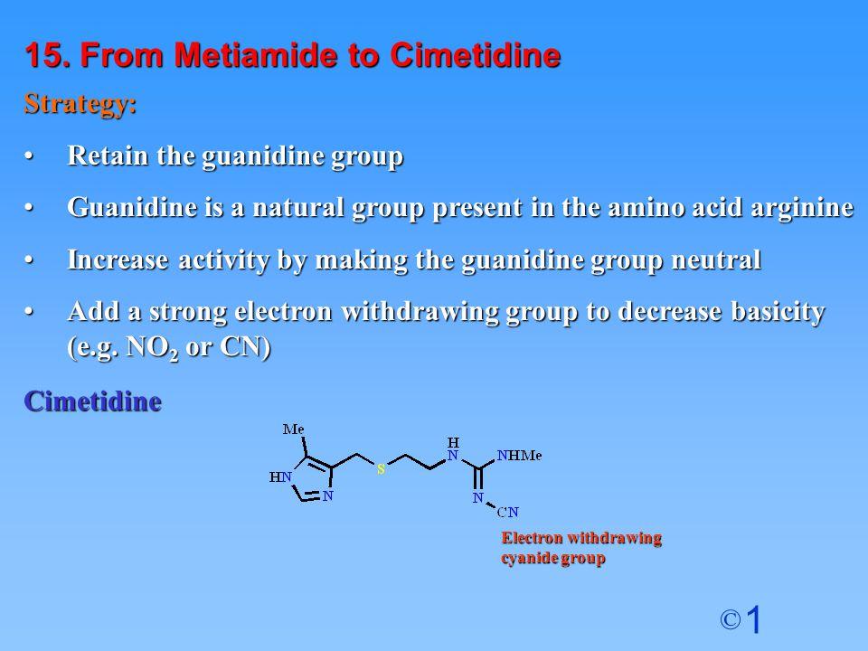 15. From Metiamide to Cimetidine