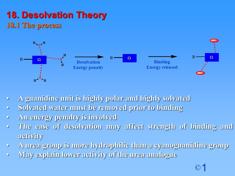 18. Desolvation Theory 18.1 The process