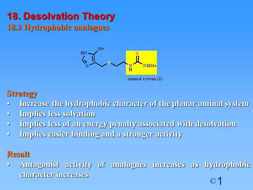 18. Desolvation Theory 18.2 Hydrophobic analogues Strategy