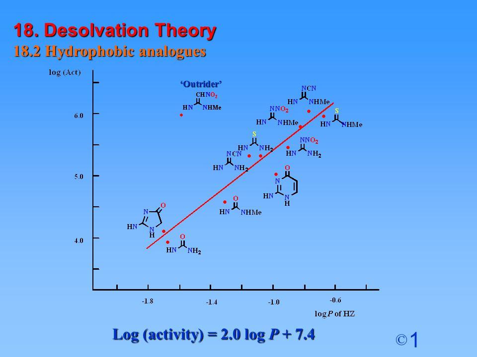 18. Desolvation Theory 18.2 Hydrophobic analogues