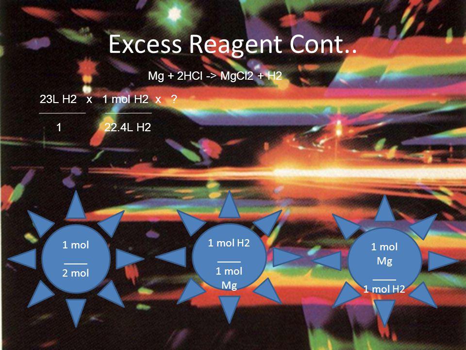 Excess Reagent Cont.. Mg + 2HCl -> MgCl2 + H2 23L H2 x 1 mol H2 x