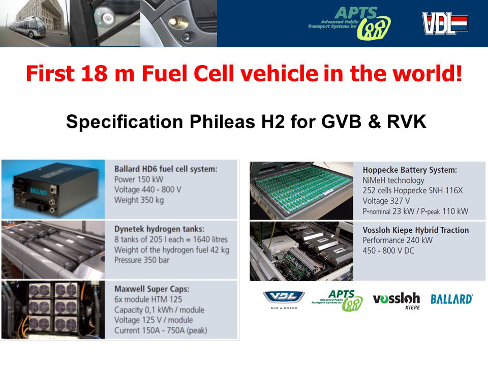 Specification Phileas H2 for GVB & RVK