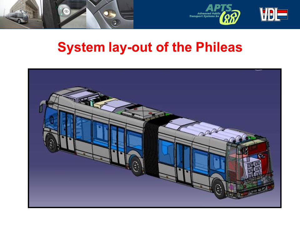 System lay-out of the Phileas