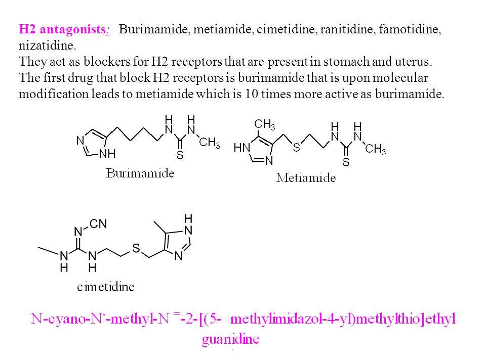 H2 antagonists: Burimamide, metiamide, cimetidine, ranitidine, famotidine, nizatidine.
