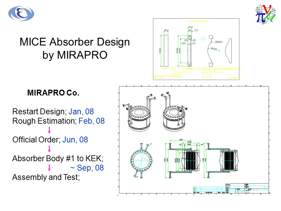 MICE Absorber Design by MIRAPRO