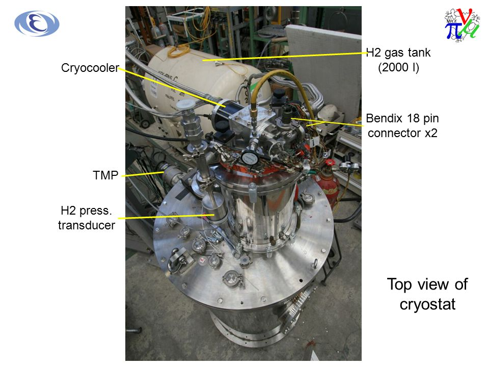 Top view of cryostat H2 gas tank (2000 l) Cryocooler