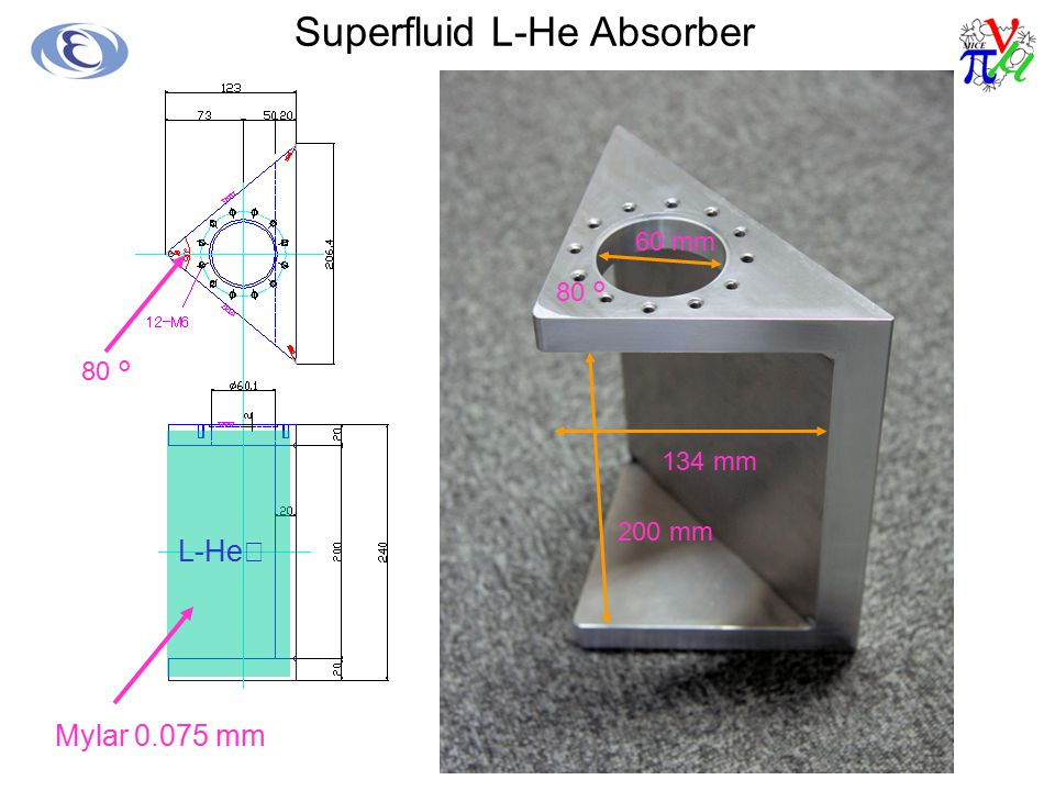 Superfluid L-He Absorber