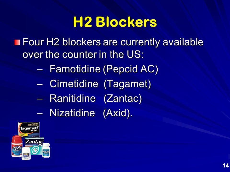 H2 Blockers Four H2 blockers are currently available over the counter in the US: Famotidine (Pepcid AC)
