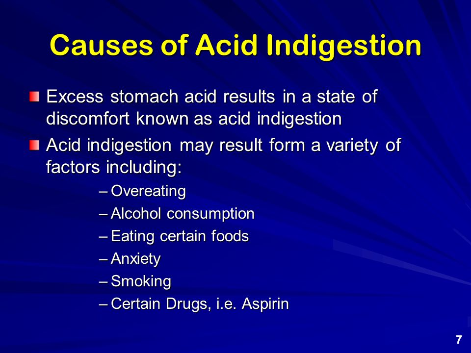 Causes of Acid Indigestion
