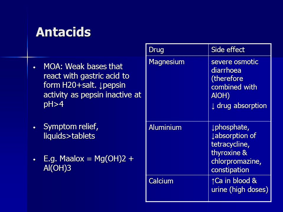 Antacids Drug. Side effect. Magnesium. severe osmotic diarrhoea (therefore combined with AlOH) ↓ drug absorption.
