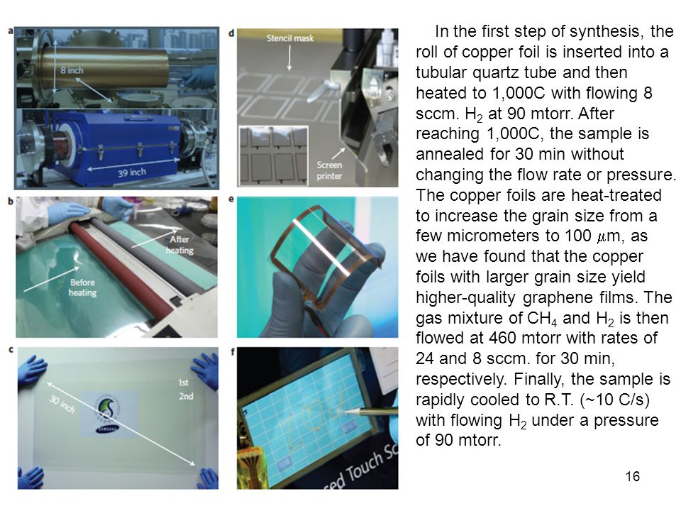 In the first step of synthesis, the roll of copper foil is inserted into a tubular quartz tube and then heated to 1,000C with flowing 8 sccm. H2 at 90 mtorr. After reaching 1,000C, the sample is annealed for 30 min without