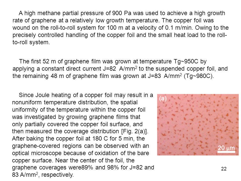 A high methane partial pressure of 900 Pa was used to achieve a high growth