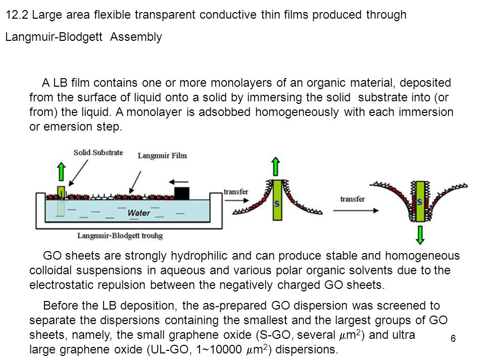 12.2 Large area flexible transparent conductive thin films produced through Langmuir-Blodgett Assembly