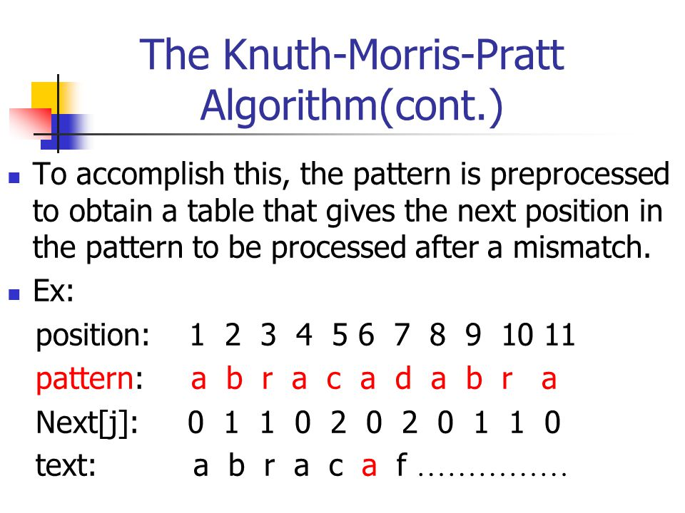 The Knuth-Morris-Pratt Algorithm(cont.)