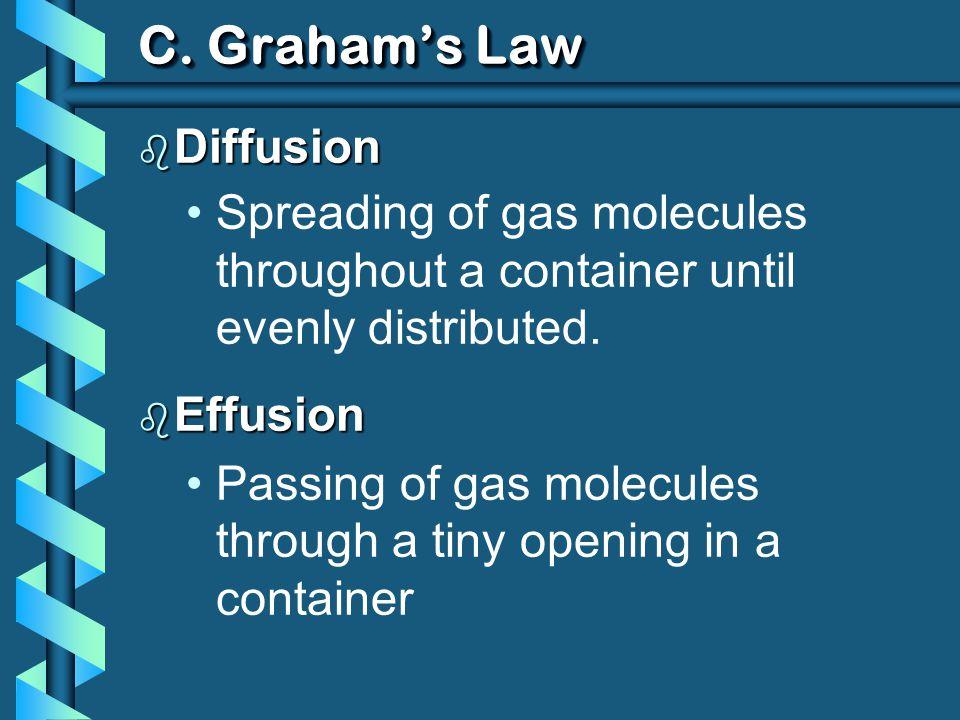 C. Graham's Law Diffusion