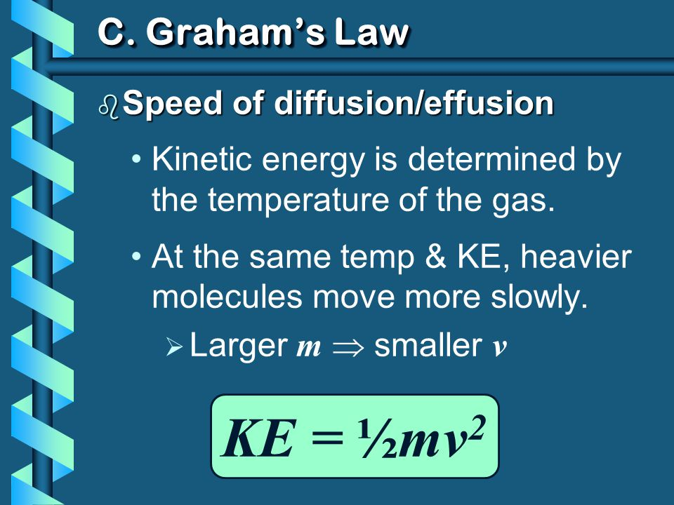 KE = ½mv2 C. Graham's Law Speed of diffusion/effusion