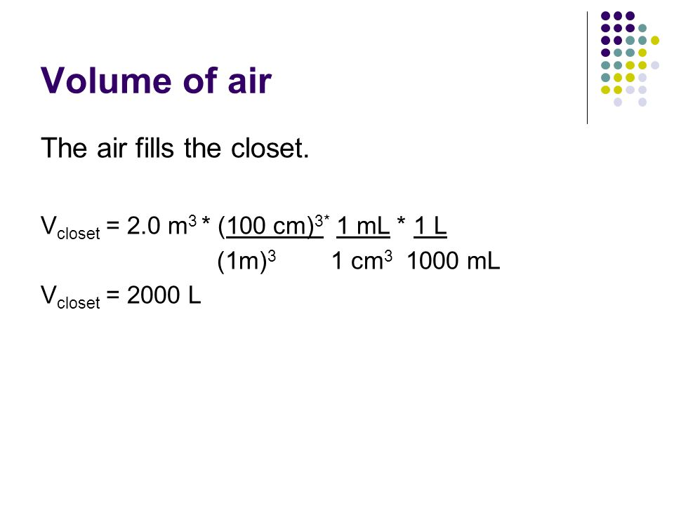 Volume of air The air fills the closet.