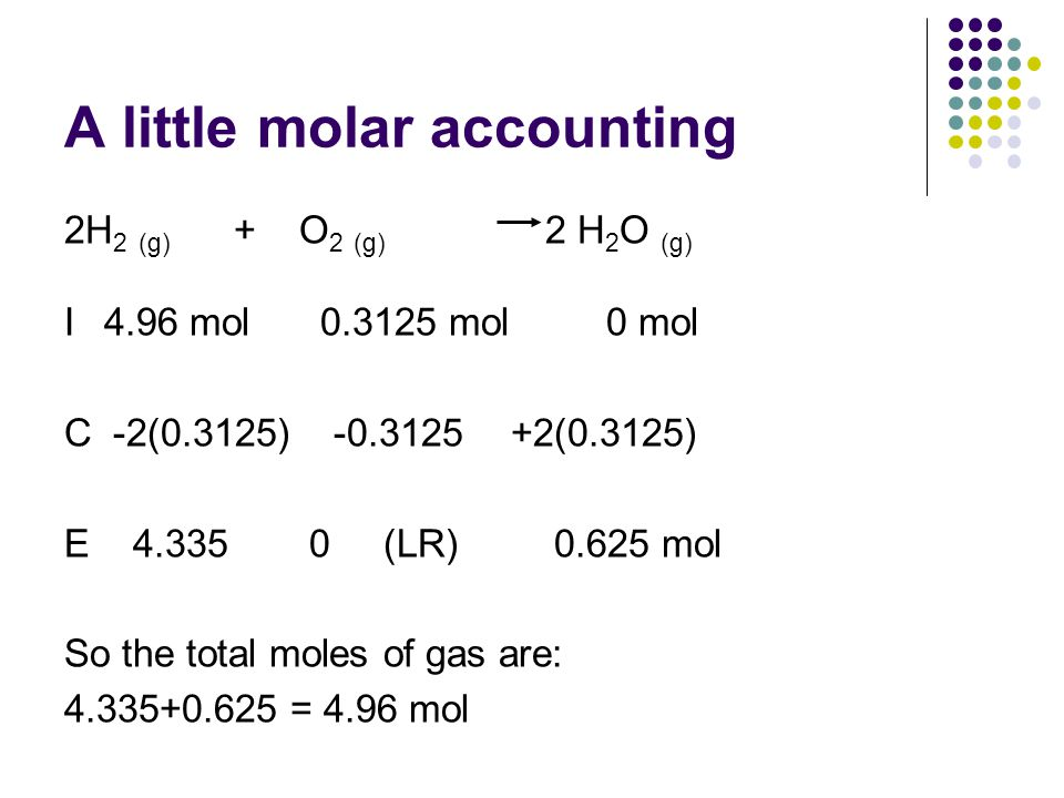 A little molar accounting