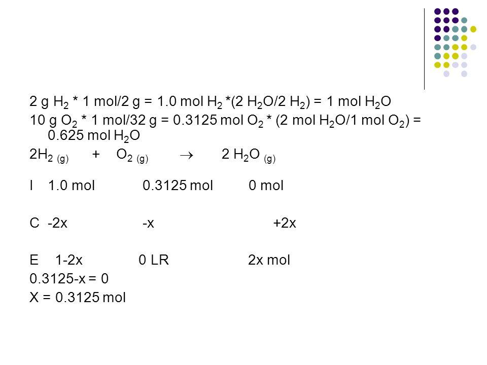 2 g H2 * 1 mol/2 g = 1.0 mol H2 *(2 H2O/2 H2) = 1 mol H2O