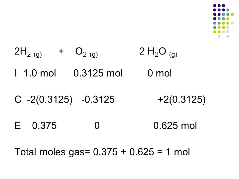 2H2 (g) + O2 (g) 2 H2O (g) I 1.0 mol 0.3125 mol 0 mol. C -2(0.3125) -0.3125 +2(0.3125)