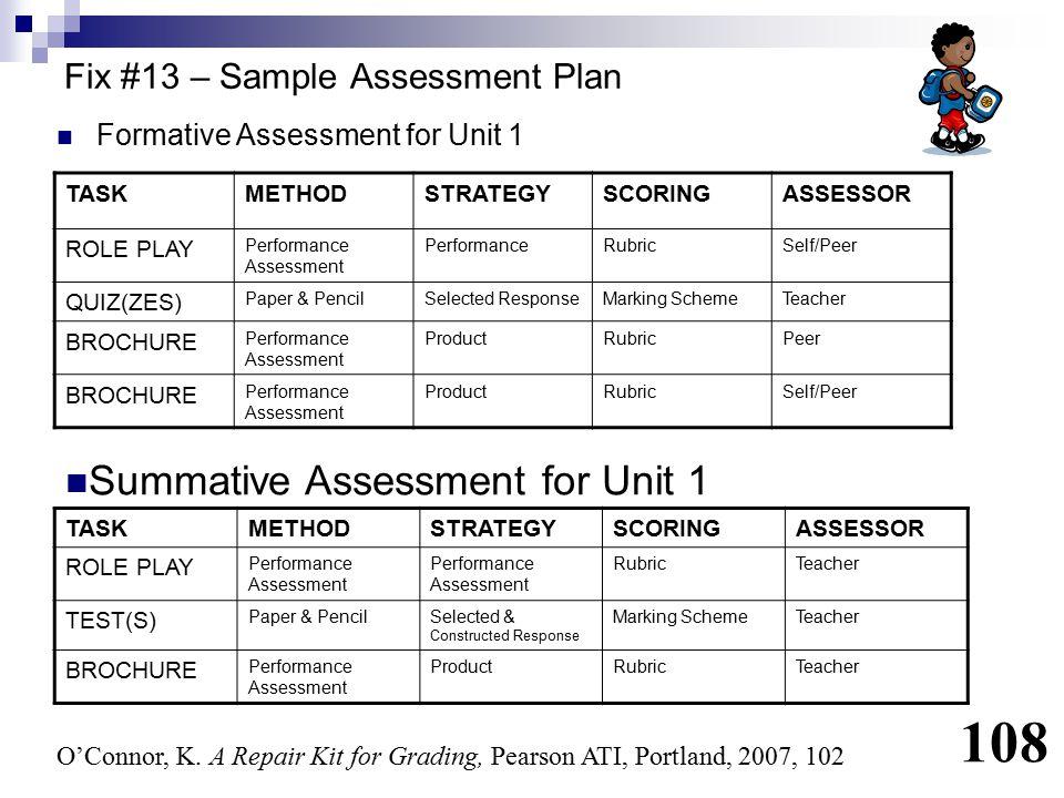 Fix #13 – Sample Assessment Plan