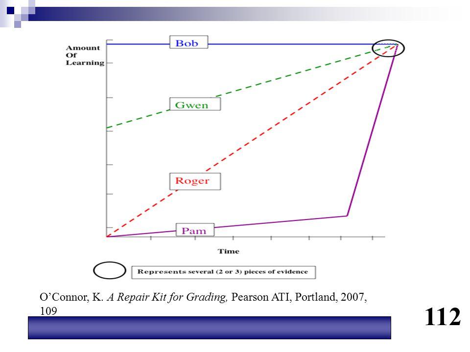 O'Connor, K. A Repair Kit for Grading, Pearson ATI, Portland, 2007, 109