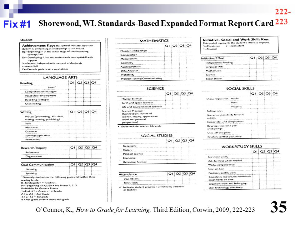222- 223. Fix #1. Shorewood, WI. Standards-Based Expanded Format Report Card. 35.