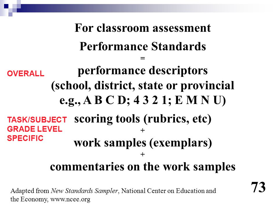 73 For classroom assessment Performance Standards