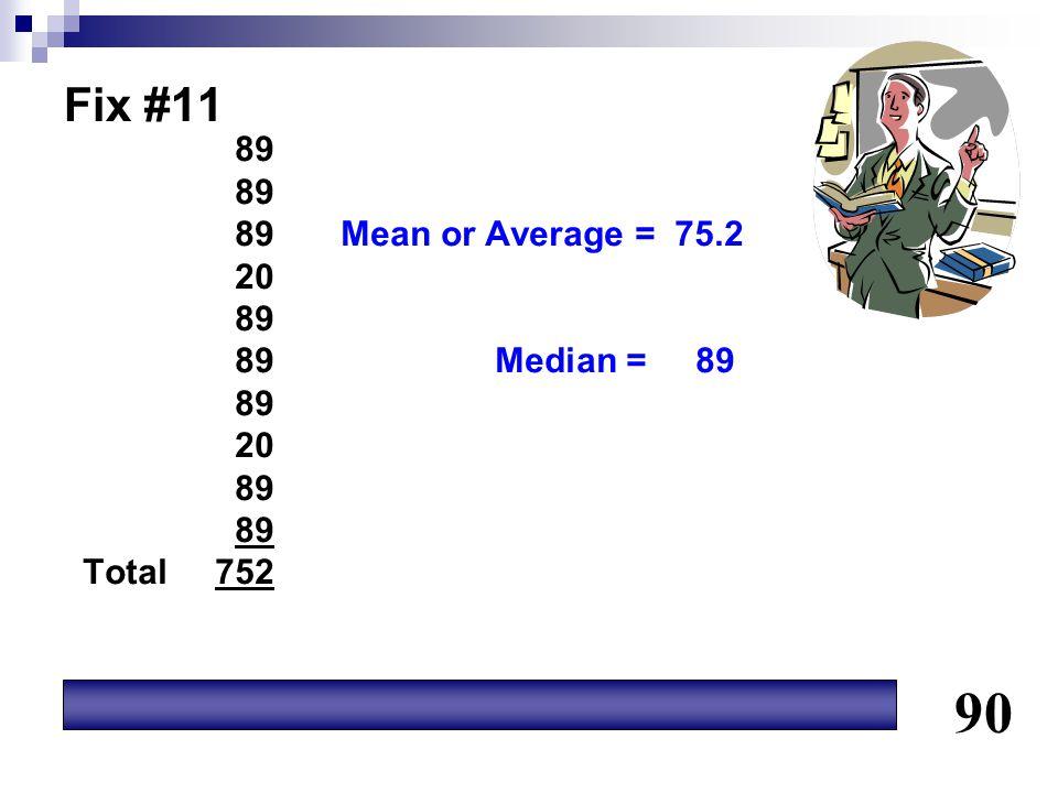 Fix #11 89 89 Mean or Average = 75.2 20 89 Median = 89 Total 752 90
