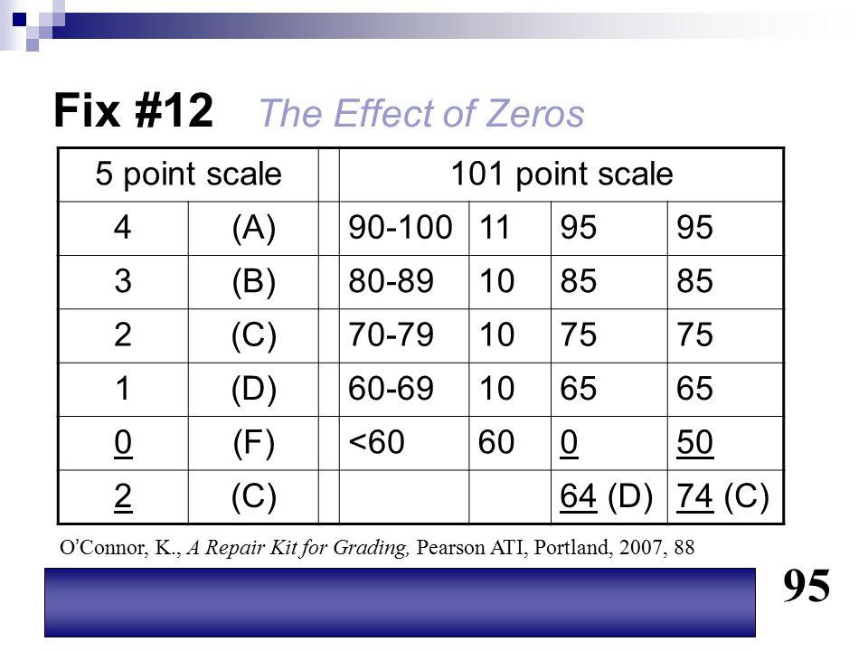 Fix #12 The Effect of Zeros