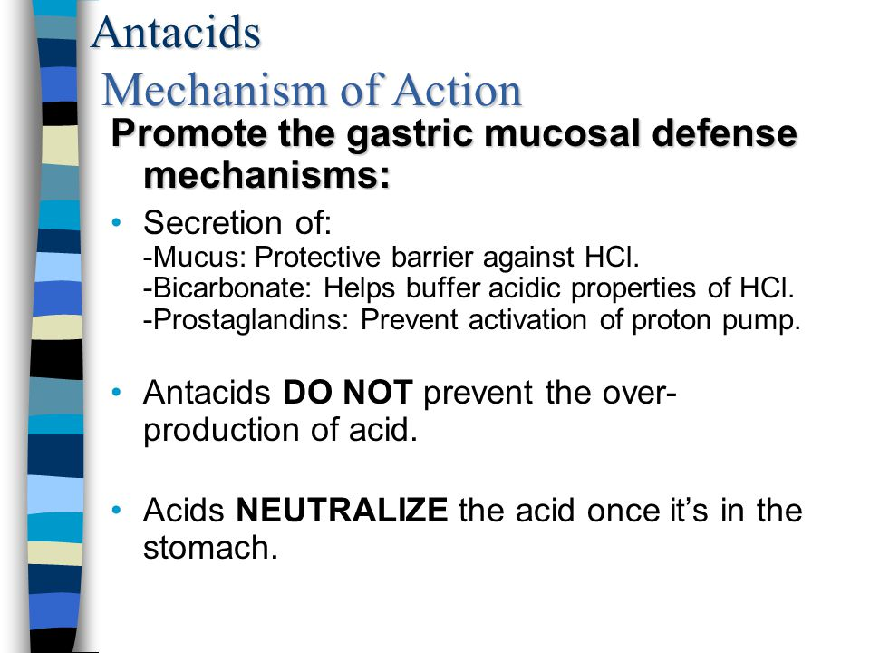 Antacids Mechanism of Action