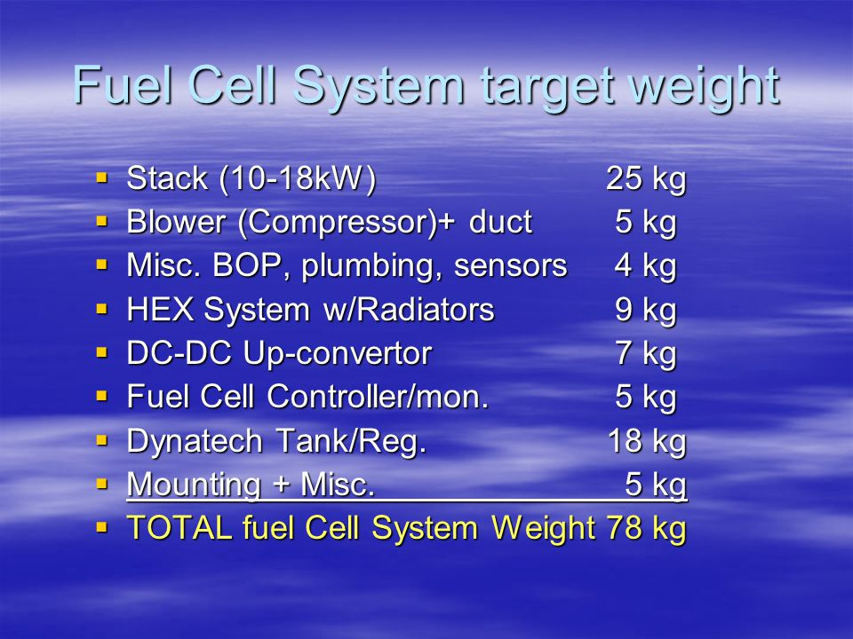 Fuel Cell System target weight