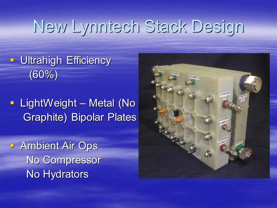 New Lynntech Stack Design
