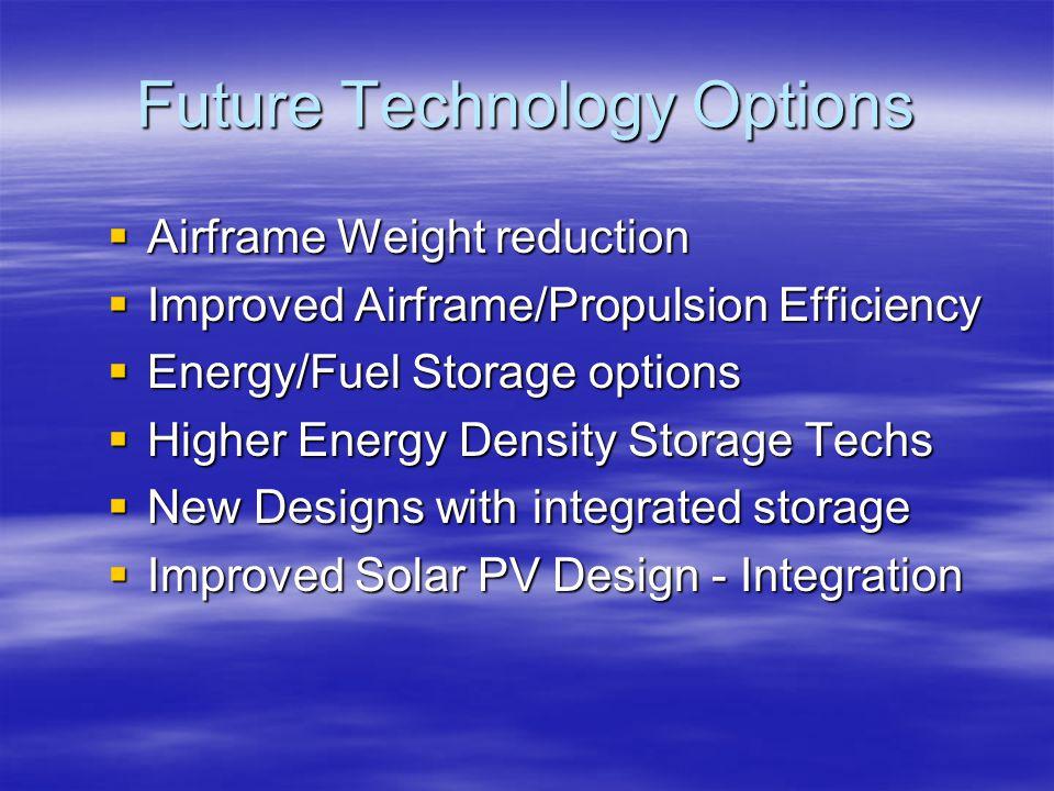 Future Technology Options