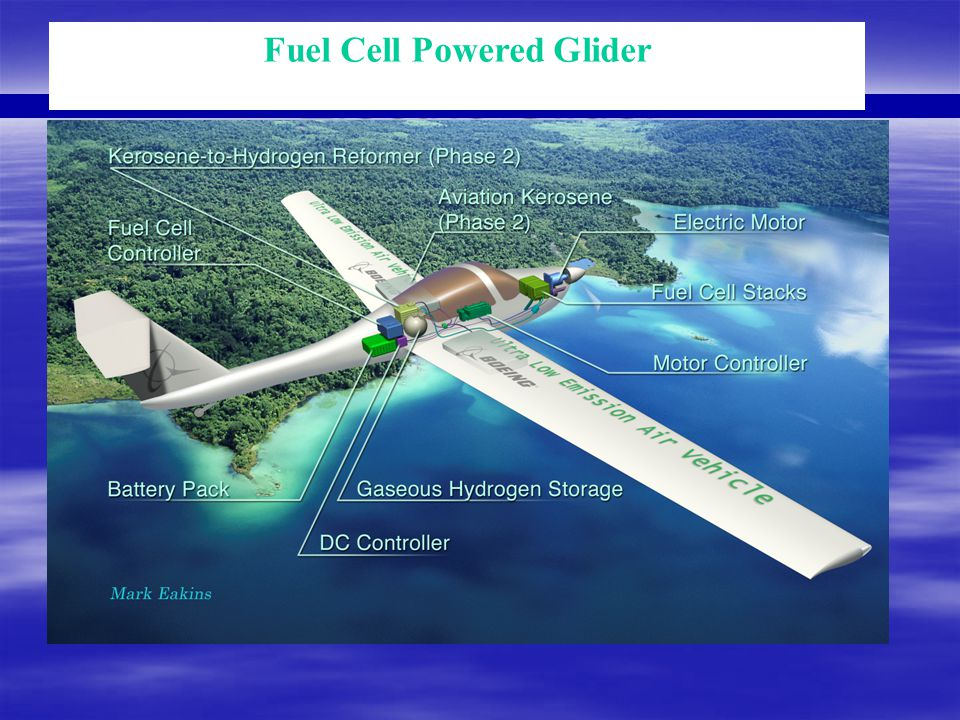 Fuel Cell Powered Glider