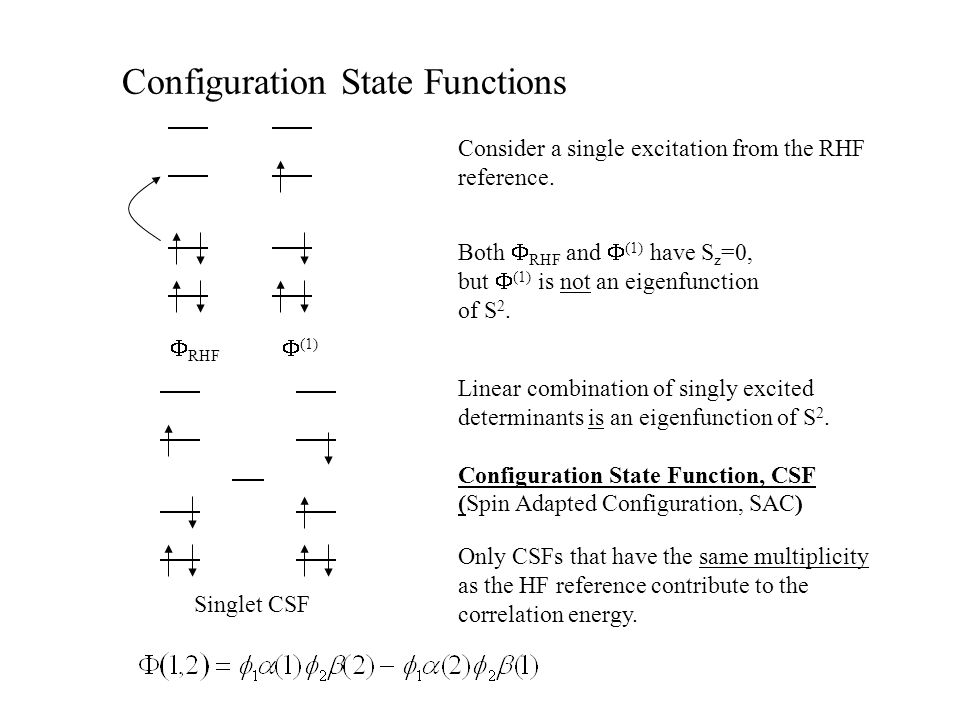 Configuration State Functions