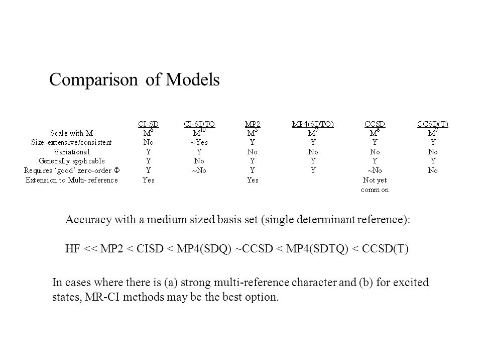 Comparison of Models Accuracy with a medium sized basis set (single determinant reference): HF << MP2 < CISD < MP4(SDQ) ~CCSD < MP4(SDTQ) < CCSD(T)