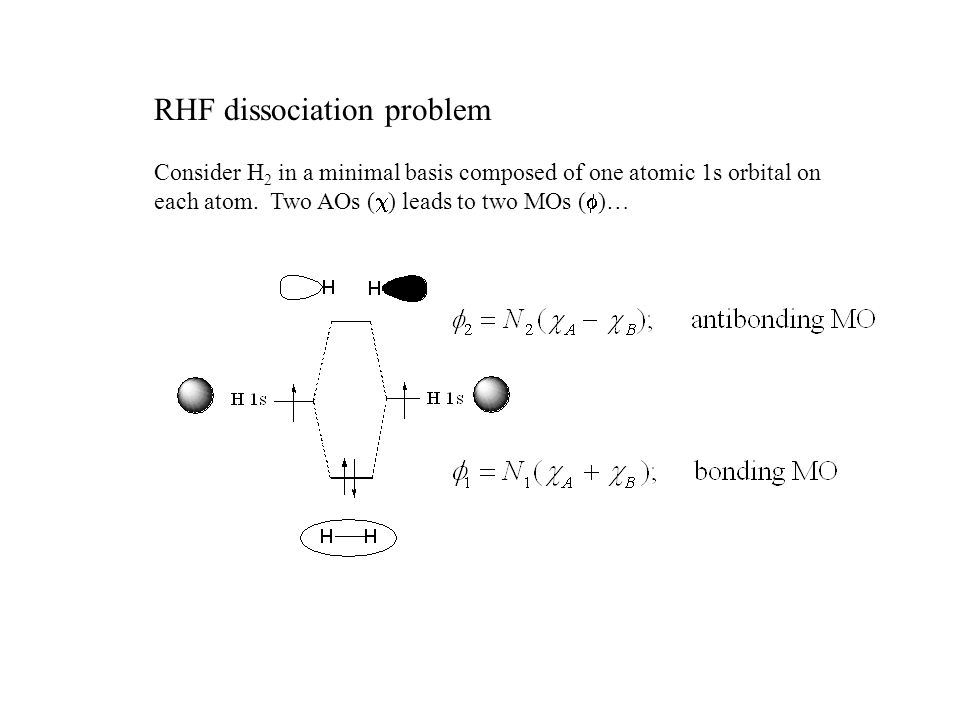 RHF dissociation problem