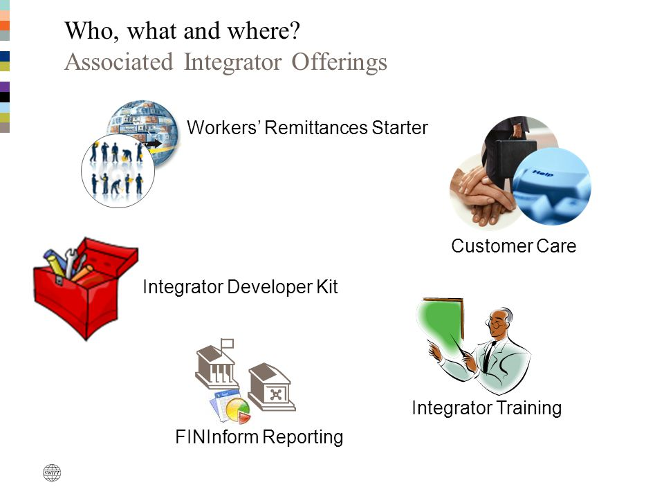 Who, what and where Associated Integrator Offerings
