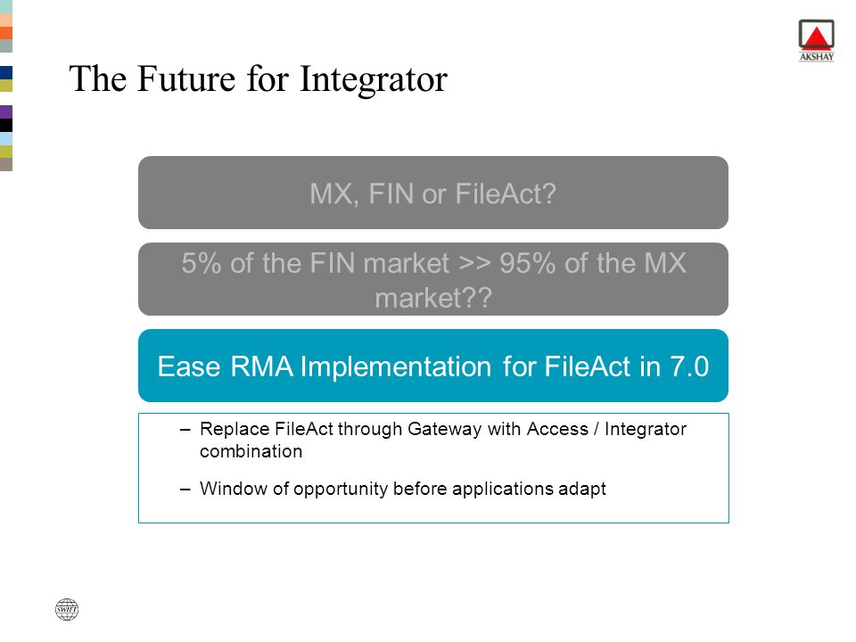 The Future for Integrator