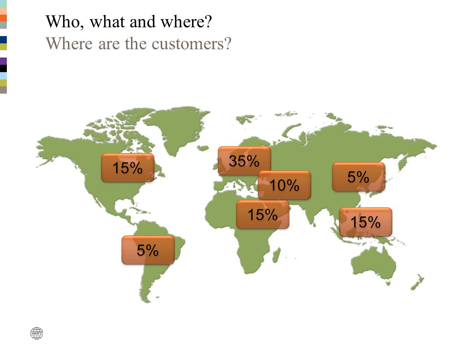 Who, what and where Where are the customers