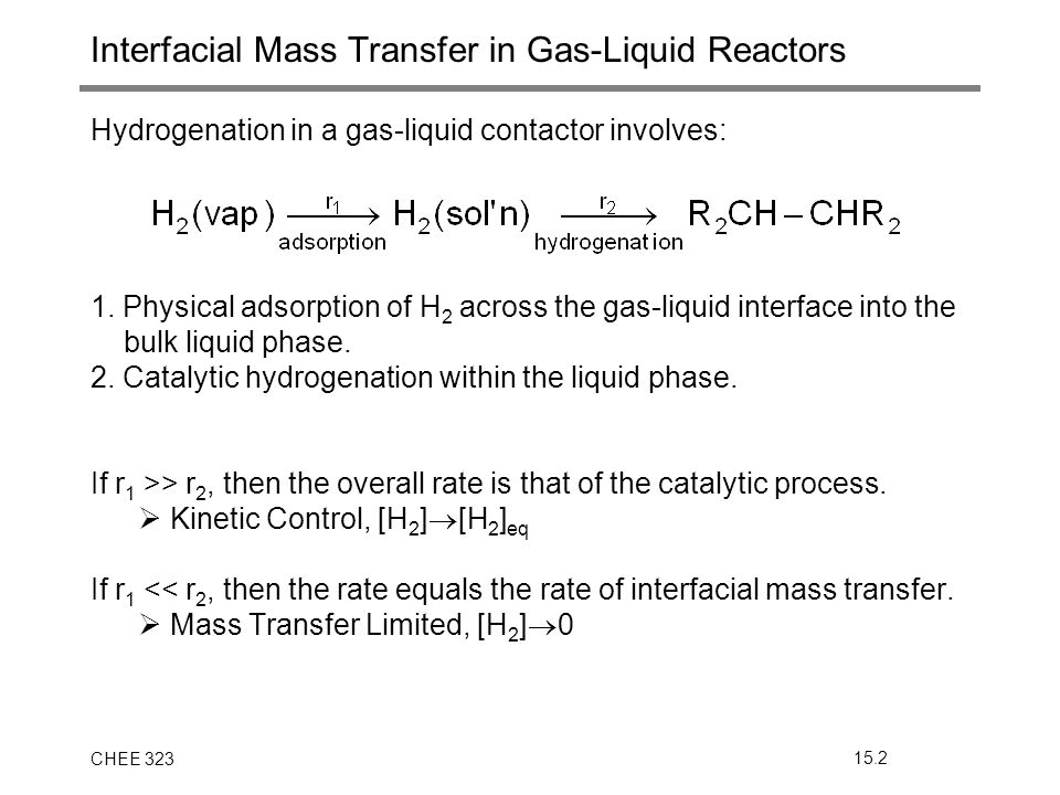 Interfacial Mass Transfer in Gas-Liquid Reactors