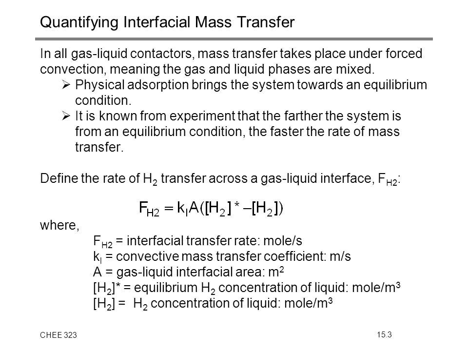 Quantifying Interfacial Mass Transfer