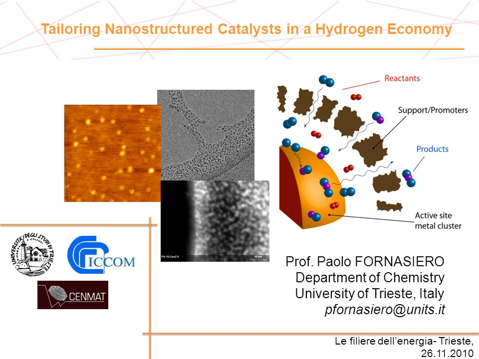 Tailoring Nanostructured Catalysts in a Hydrogen Economy