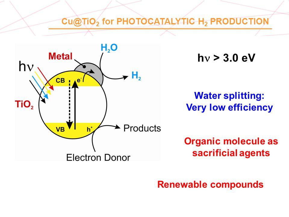Organic molecule as sacrificial agents
