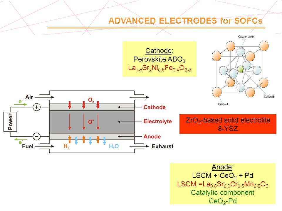 ZrO2-based solid electrolite