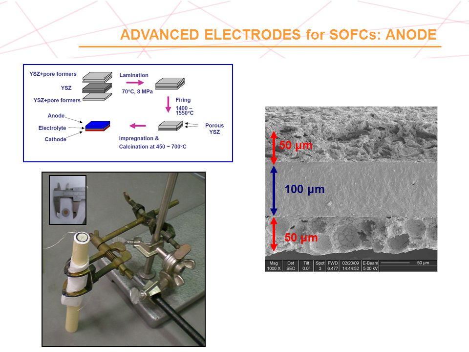 ADVANCED ELECTRODES for SOFCs: ANODE