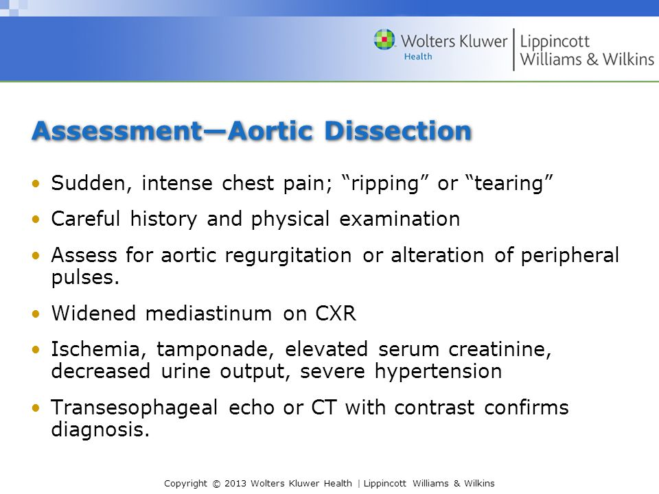 Assessment—Aortic Dissection