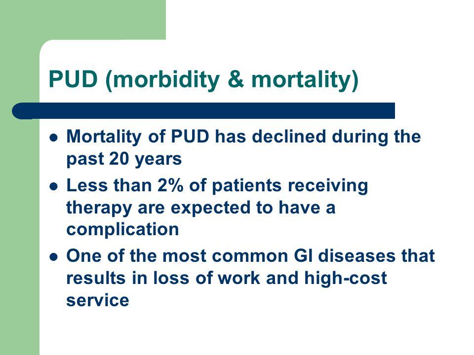 PUD (morbidity & mortality)